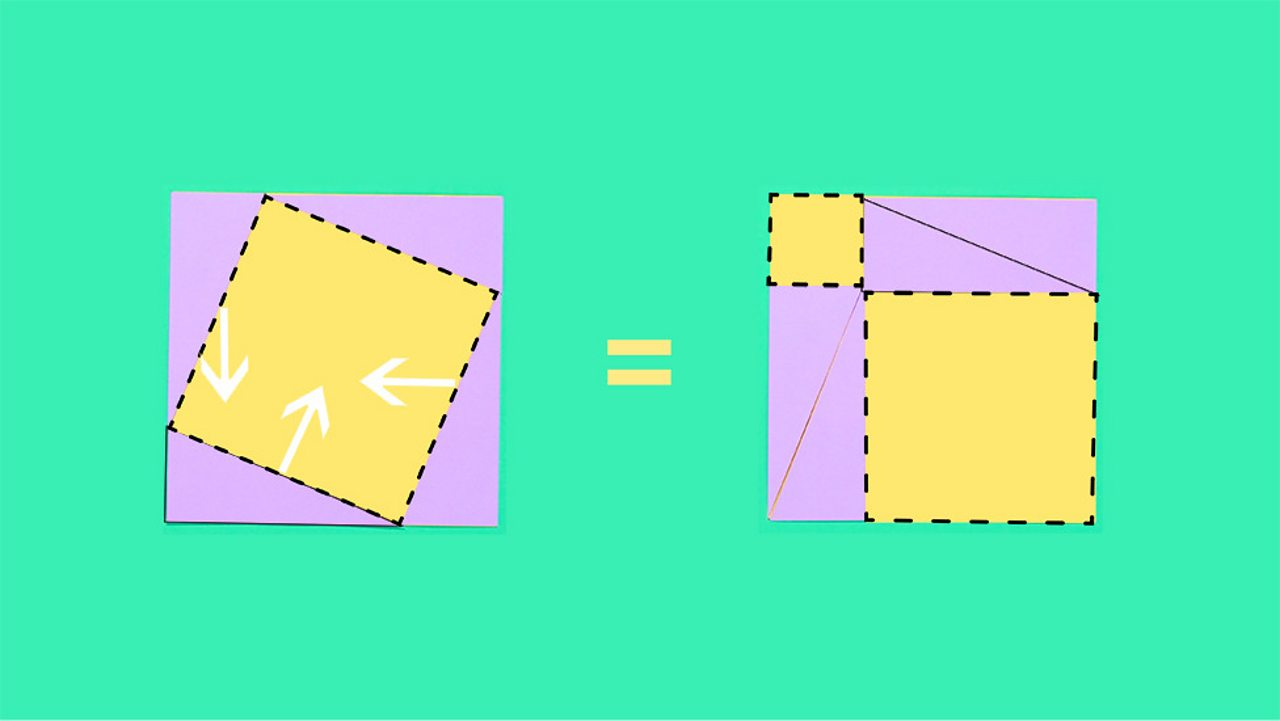 A diagram showing how when you slide the triangles they can form two smaller yellow squares