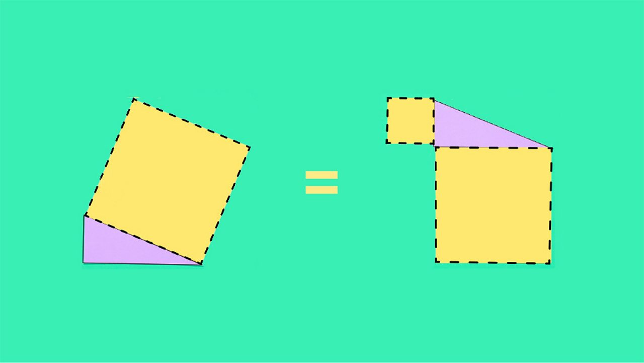 A diagram showing how one square and one triangle equals two smaller squares and one triangle