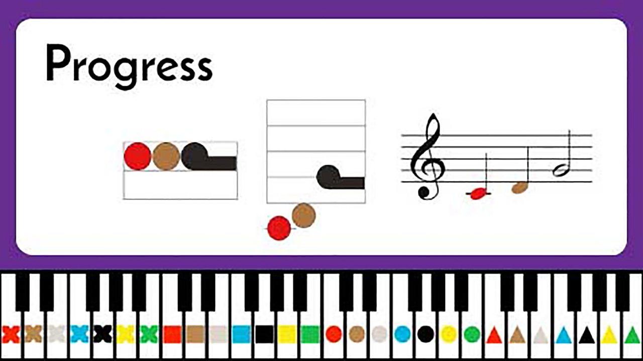 Figurenotes arrangements