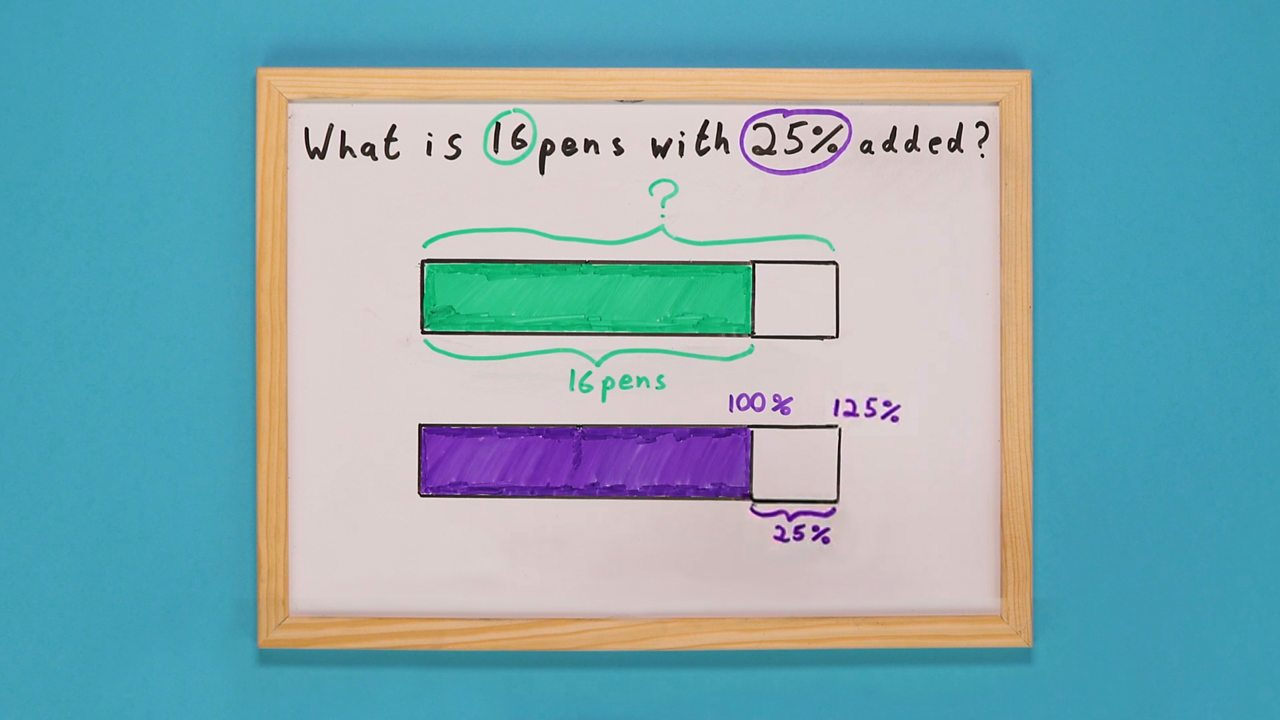 Whiteboard with bars and percentages
