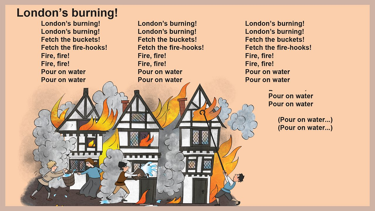 Lyrics - London's burning!