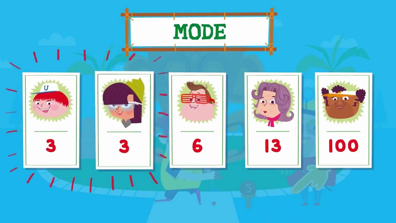 a chart showing the mode is 3