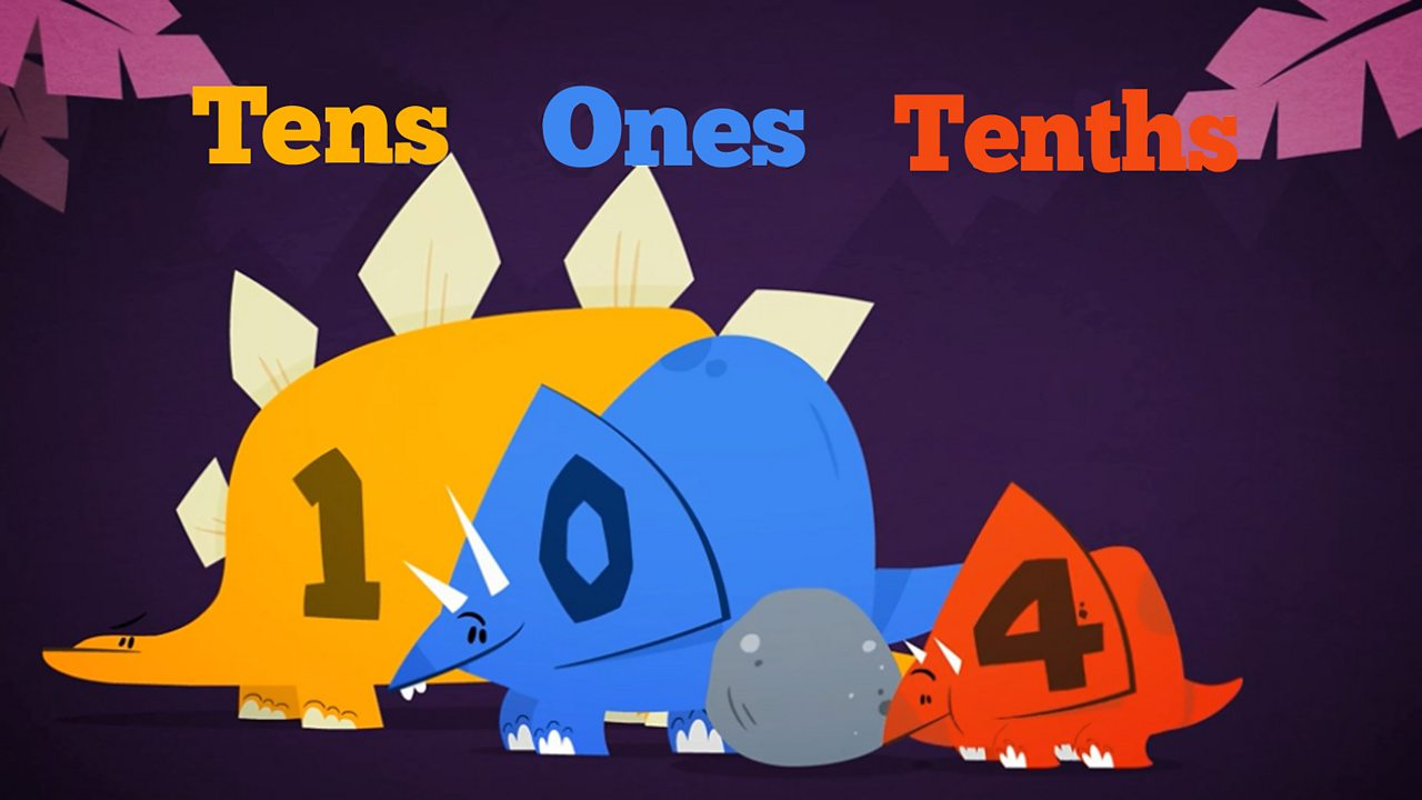 three brightly coloured dinosaurs showing the number 10.4