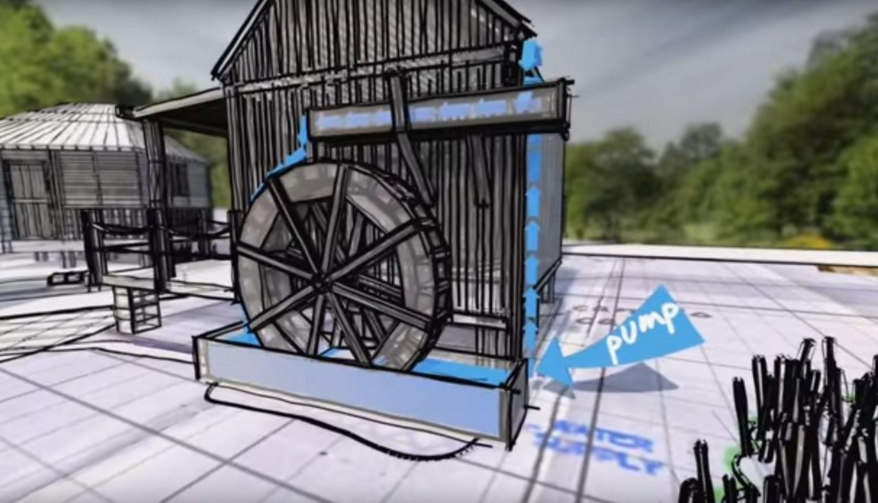 How to create an eco-friendly water wheel