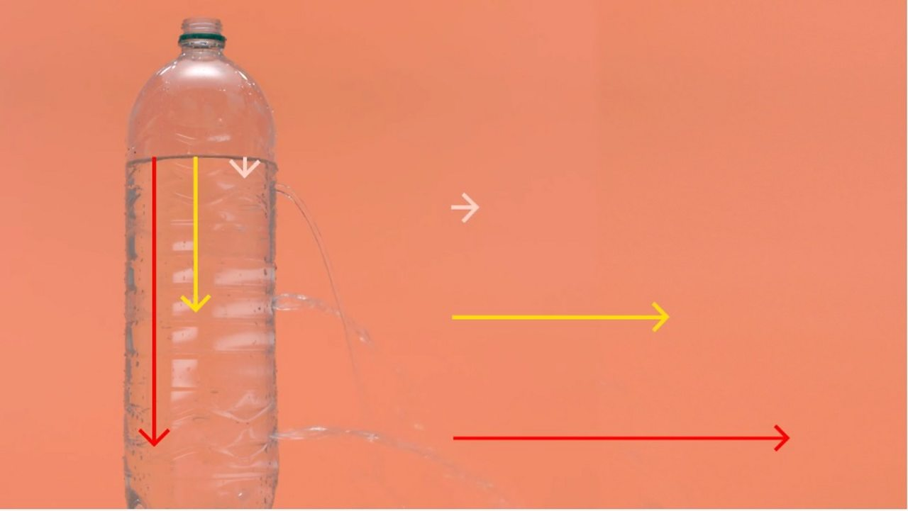 Arrows showing water pressure forcing water out of the bottle