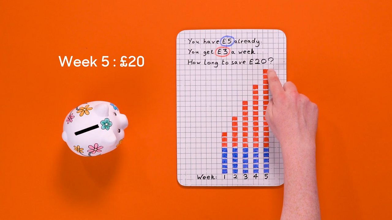 Image of a whiteboard with a maths problem and a Piggy Bank next to it
