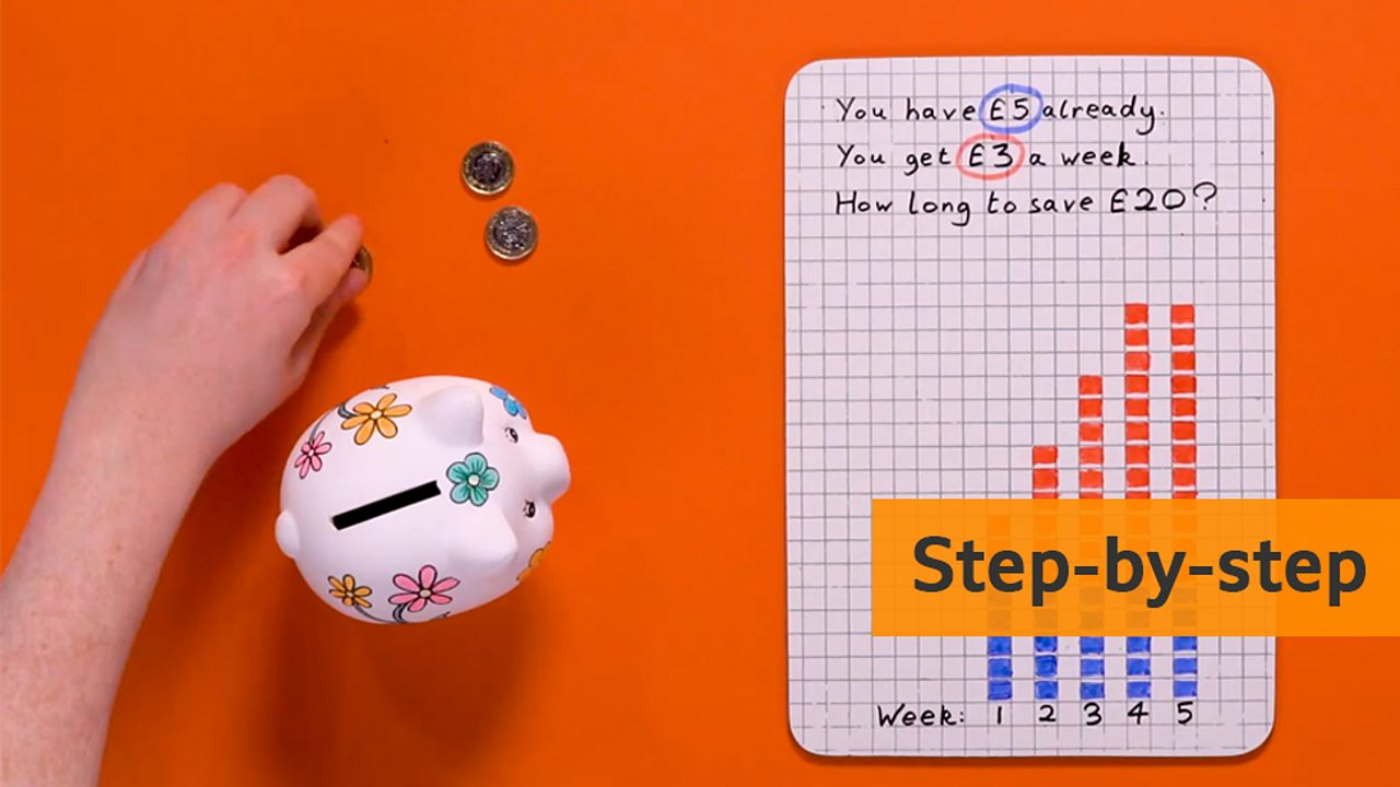 An image of a whiteboard with a Piggy Bank and some coins surrounding it