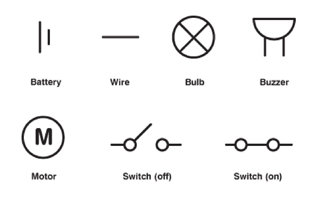 Bbc Bitesize How Do You Draw Electrical Symbols And Diagrams Electronic Circuit Design Questions Various Battery Wire Bulb Buzzer Motor Switch