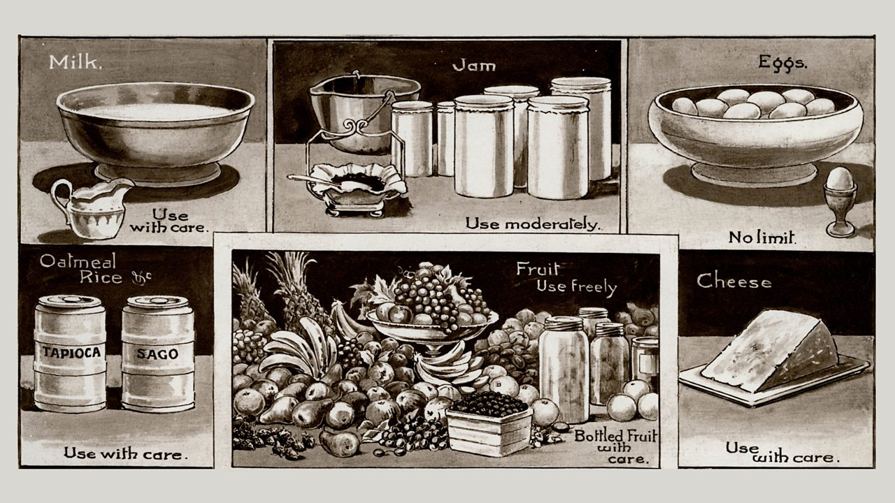 A World War One poster describing rations for different food types