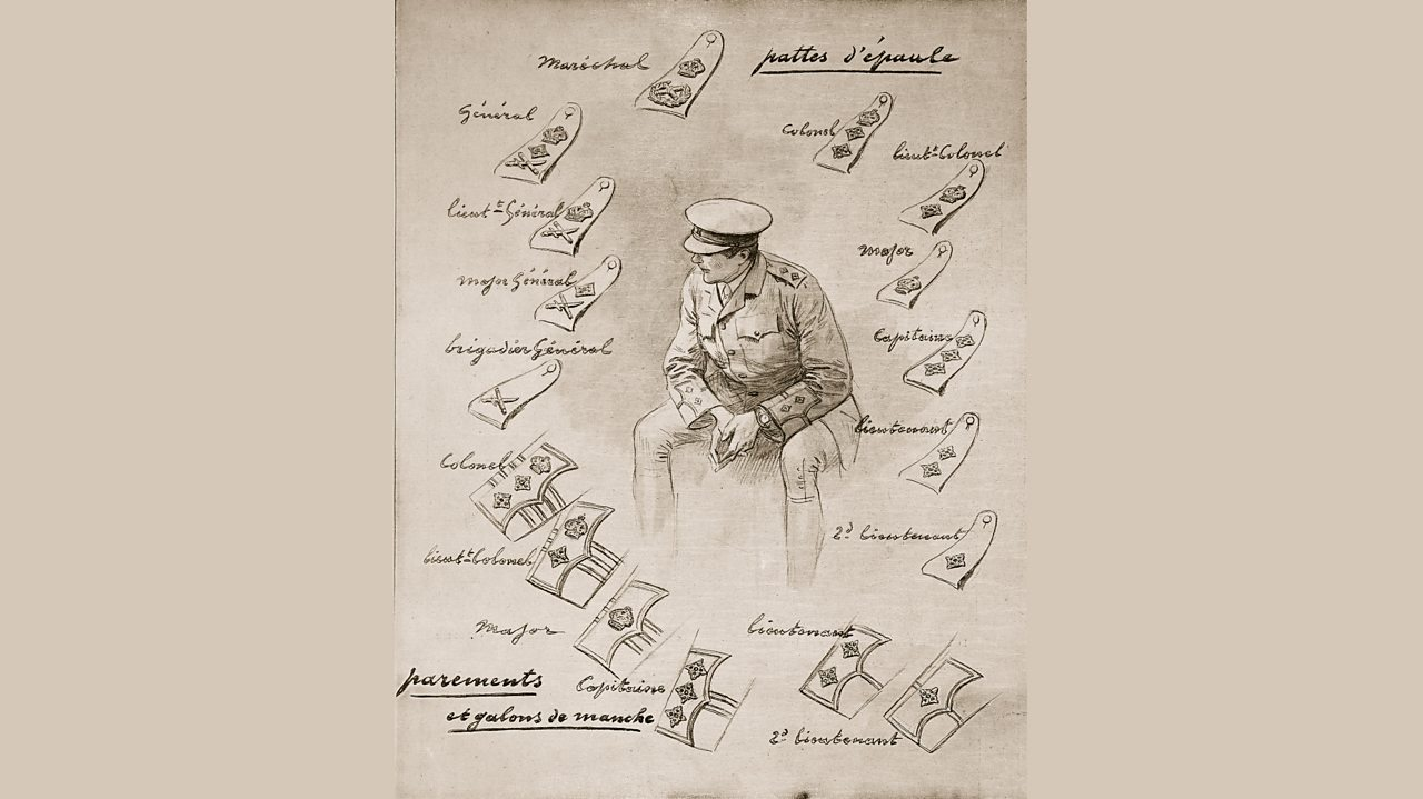 A picture showing how to identify the rank of a British soldier, 1915