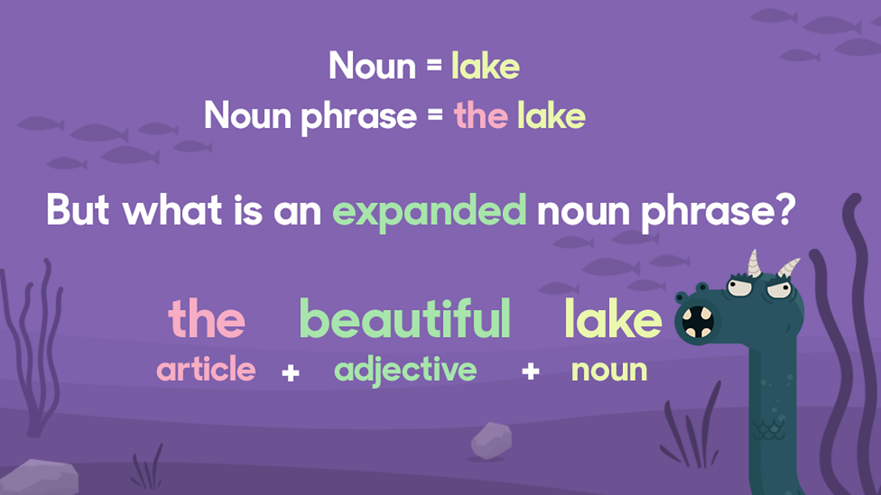 Noun = lake. Noun phrase = the lake. The expanded noun phrase is: The beautiful lake. To expand a noun phrase you can add an adjective.