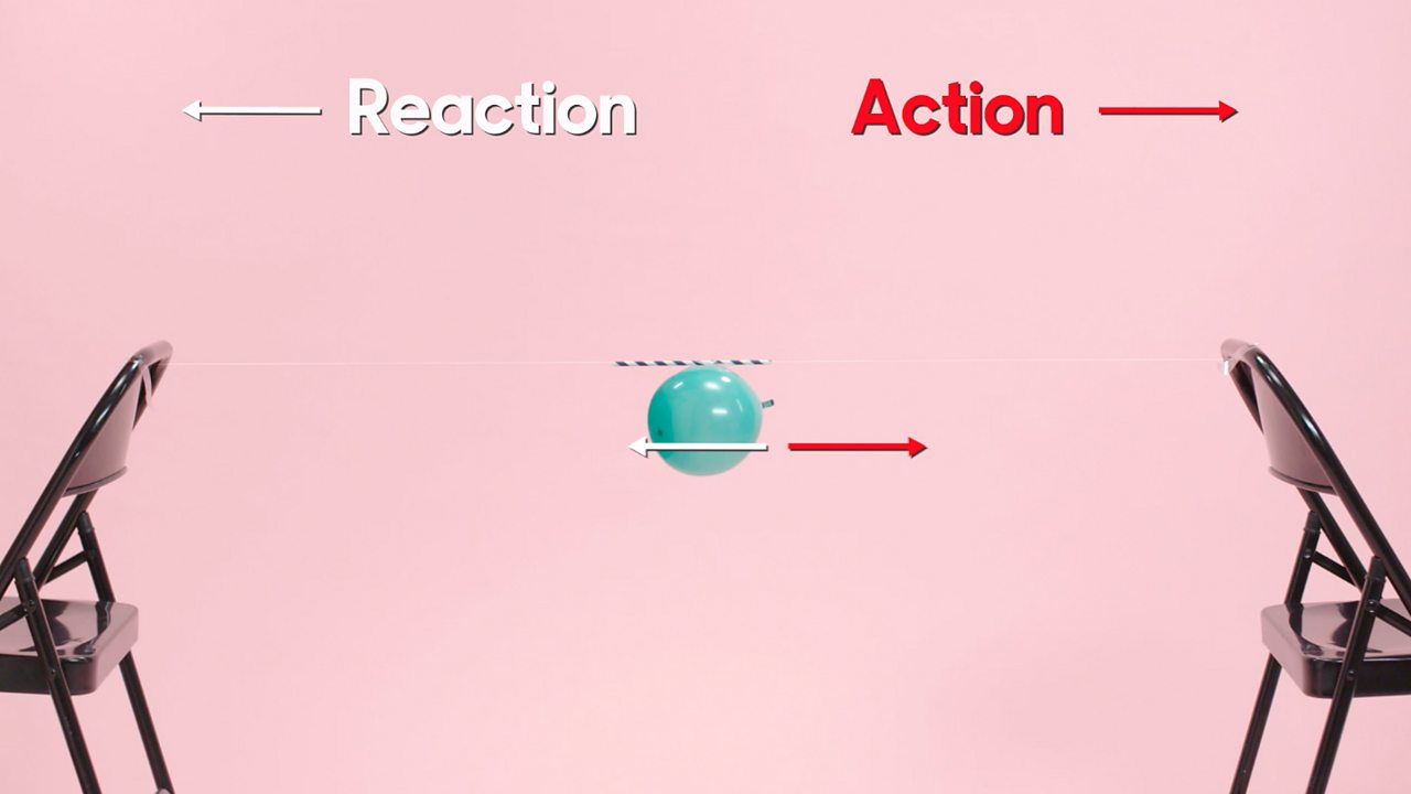 Balloon traveling forwards showing forces action and reaction