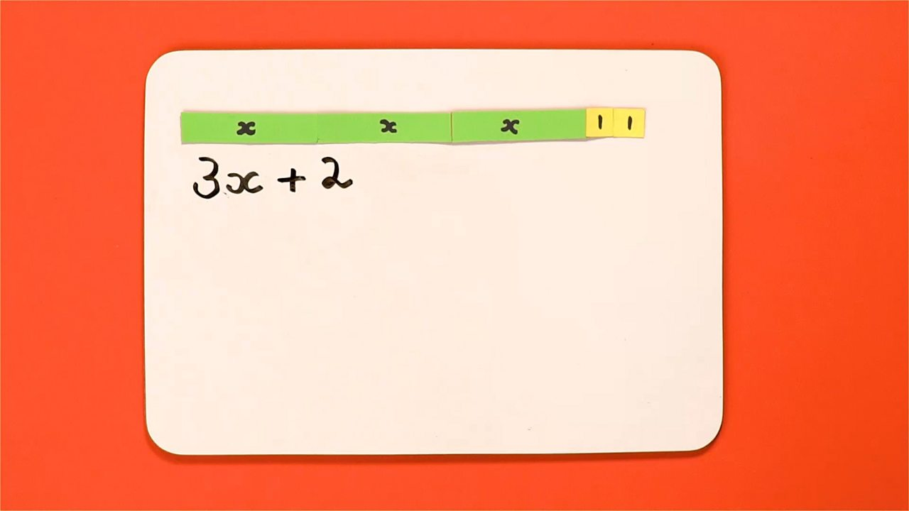 When multiplying x, we don't use the multiplication symbol. Put the number in front of x: 3x, 4x, 5x ...