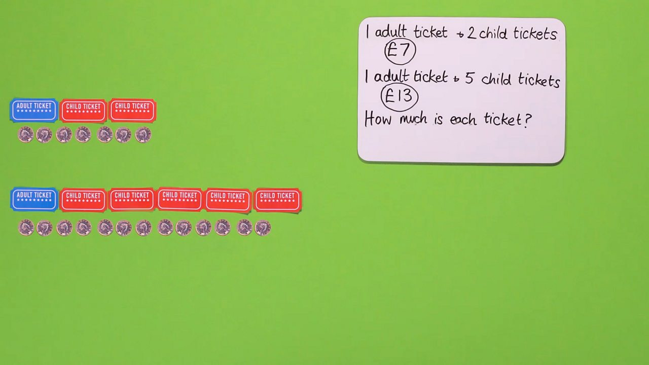 STEP 1 - Look at the problem and highlight what you know. In this example you know 1 adult and 2 child tickets are £7 and 1 adult and 5 child tickets are £13.