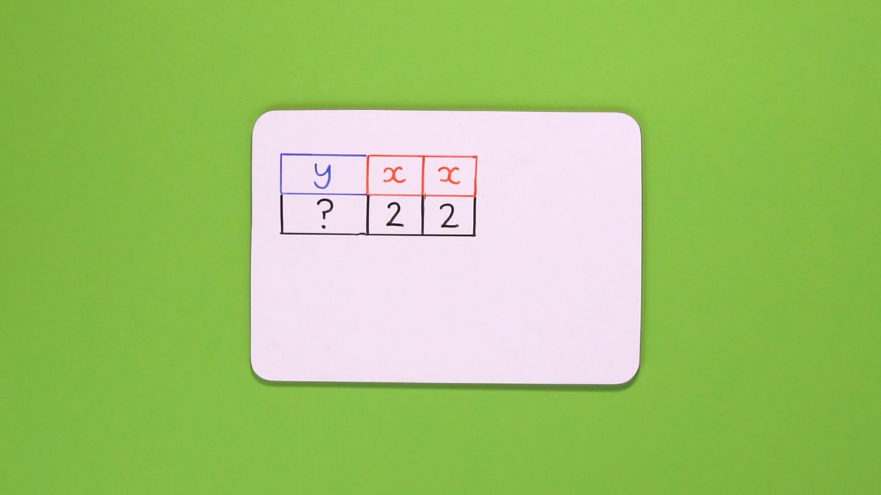STEP 5 - Now you know that y+2x = 7 and that x = 2. So y+4 = 7.