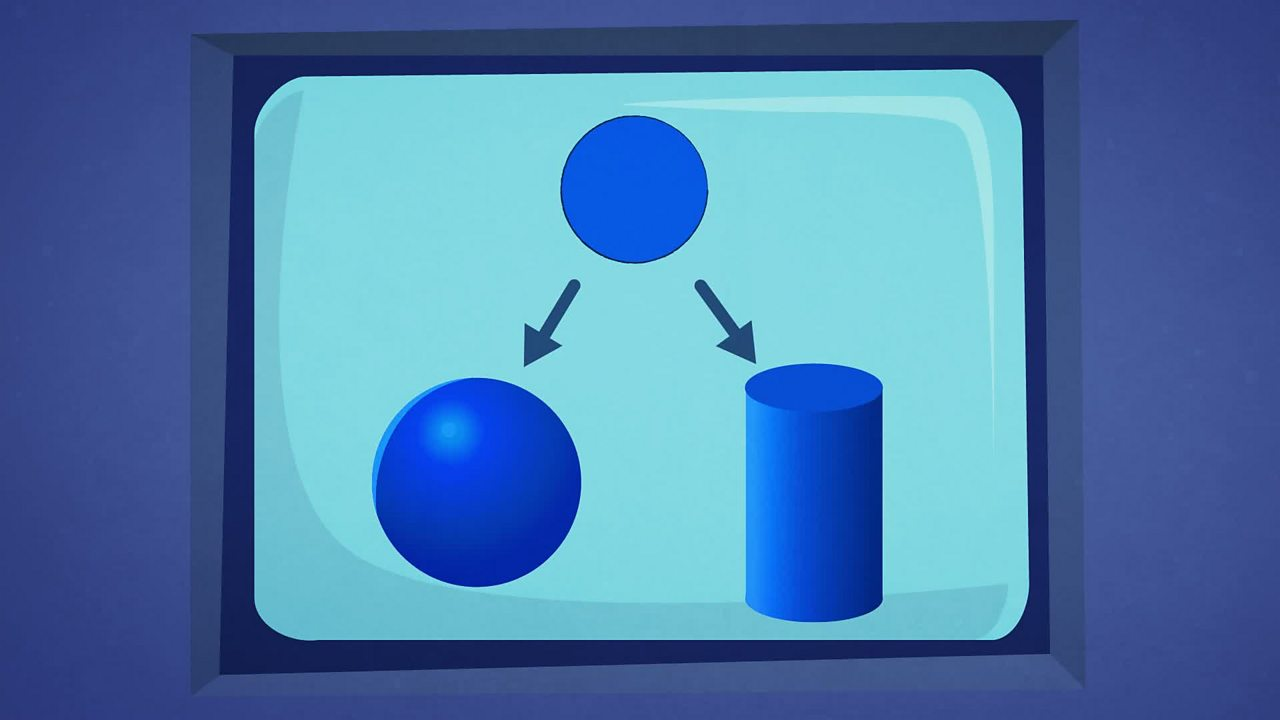 What is the difference between a 2D shape and a 3D object?