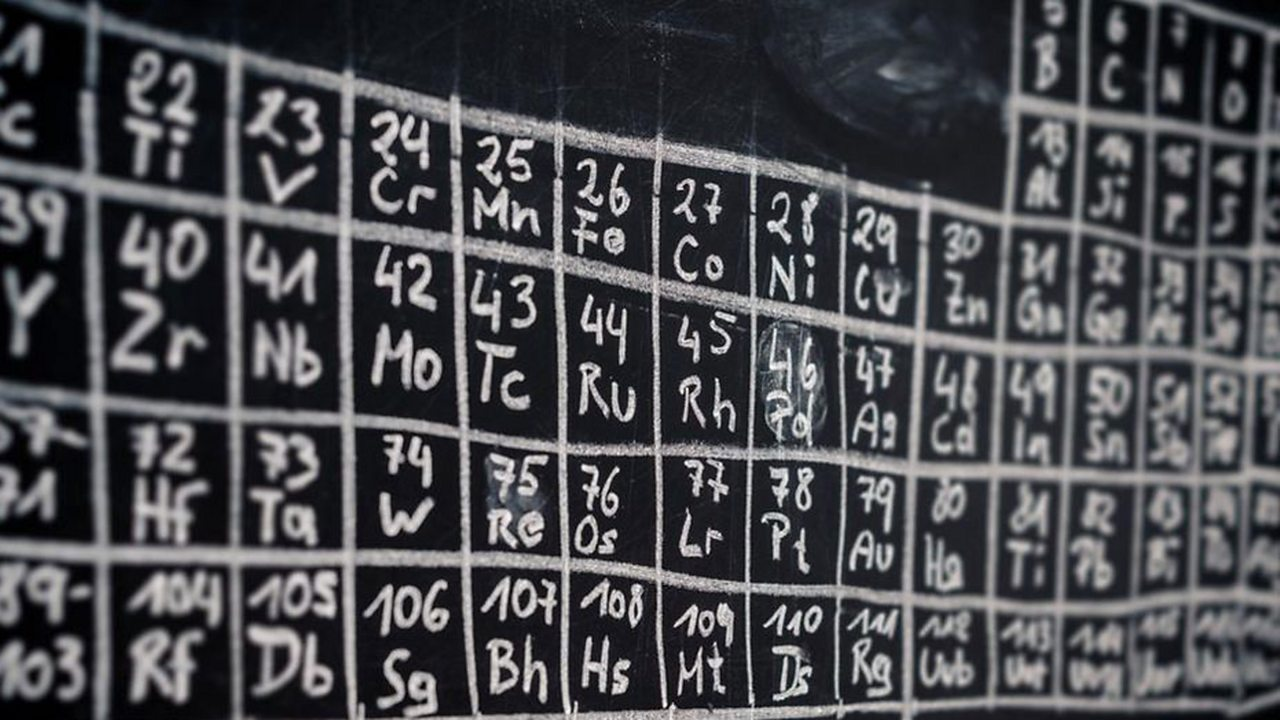 Chemistry: Guides that might help you study