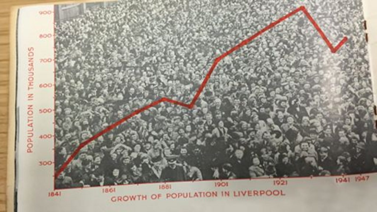 Transforming the health of Liverpool