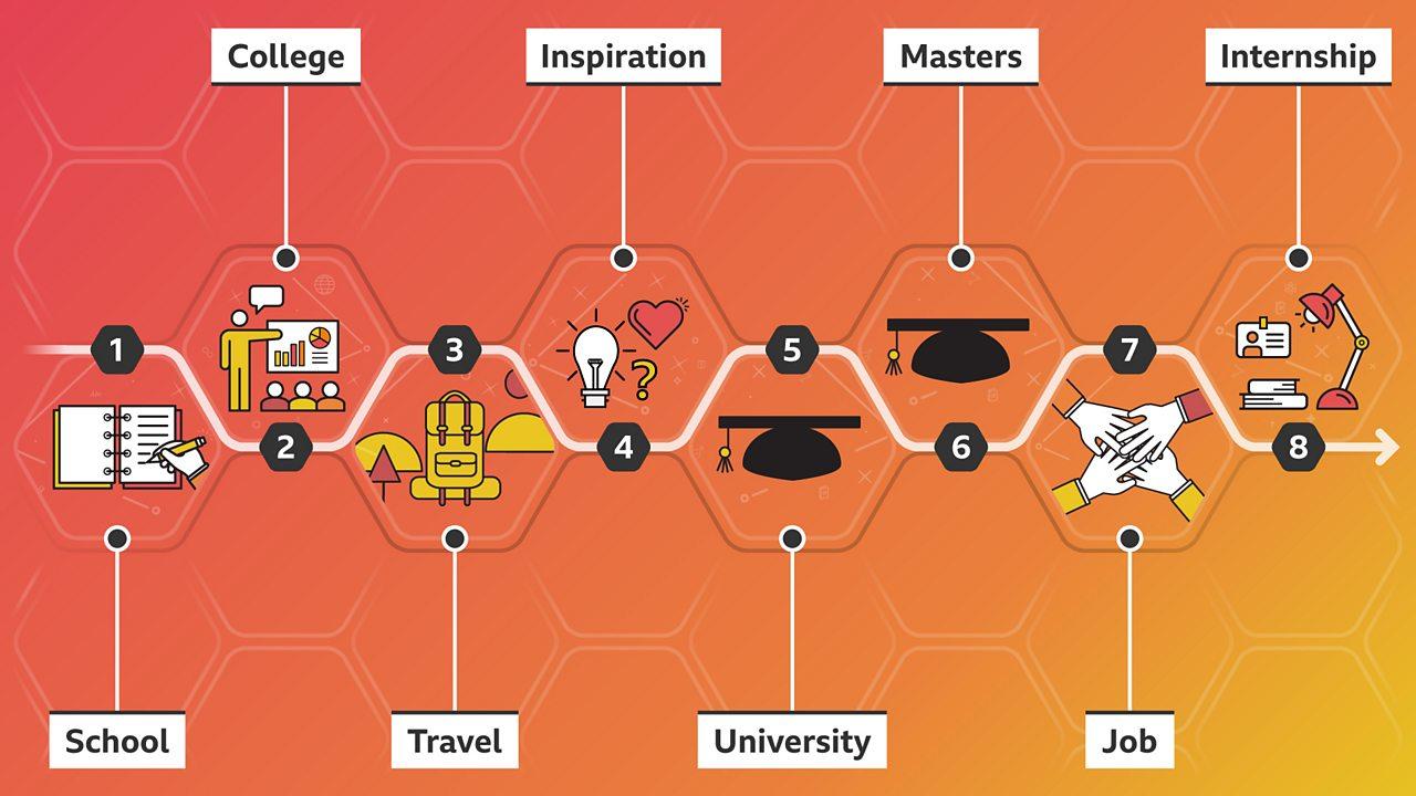 Nifemi's career path