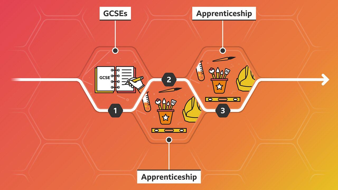 Gemma's career path