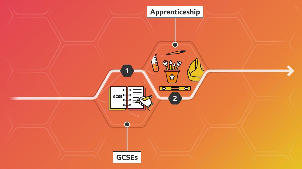 Kawsar's career path