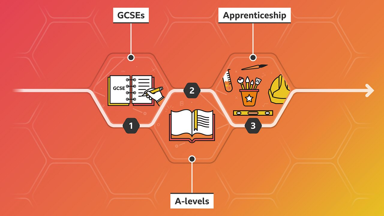 Georgia's career path
