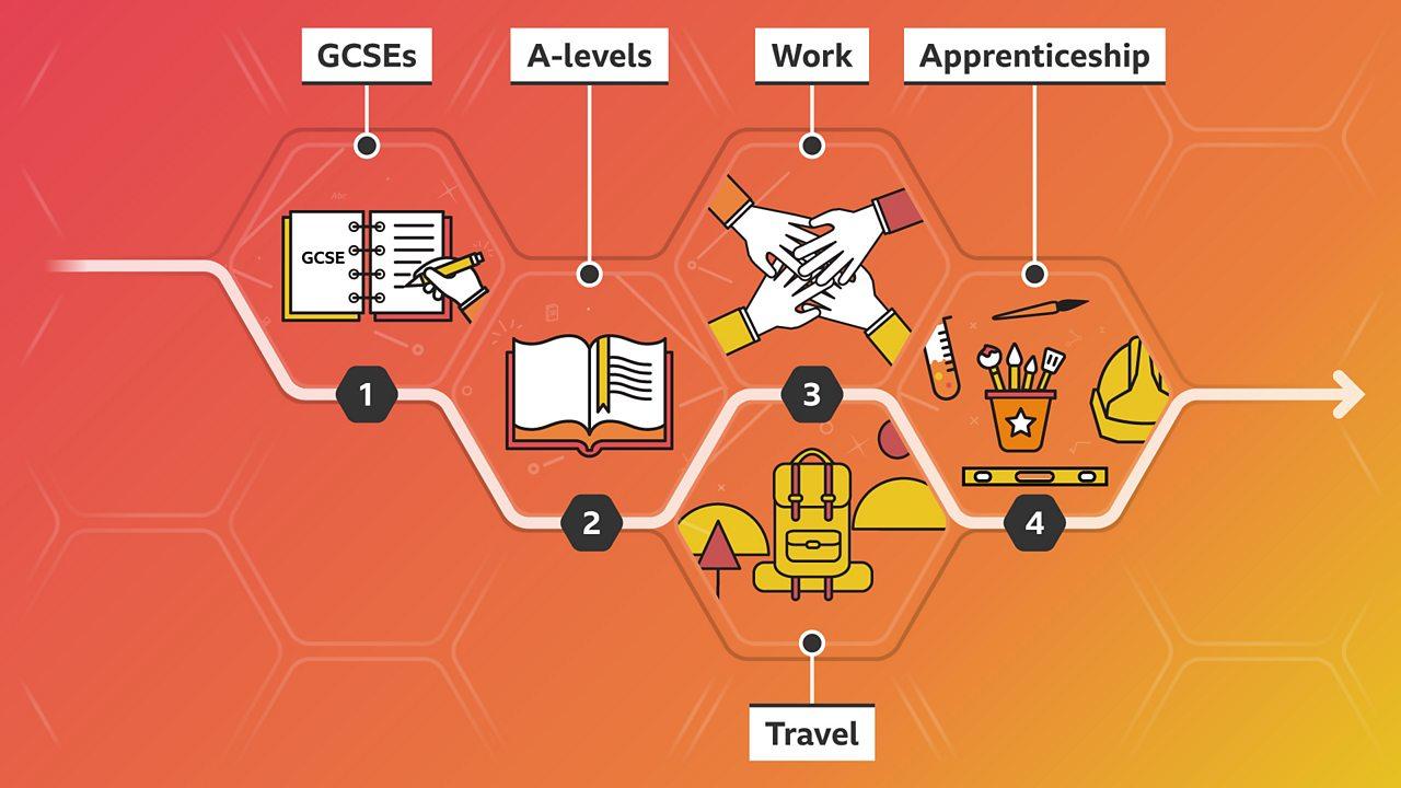 Jade's career path