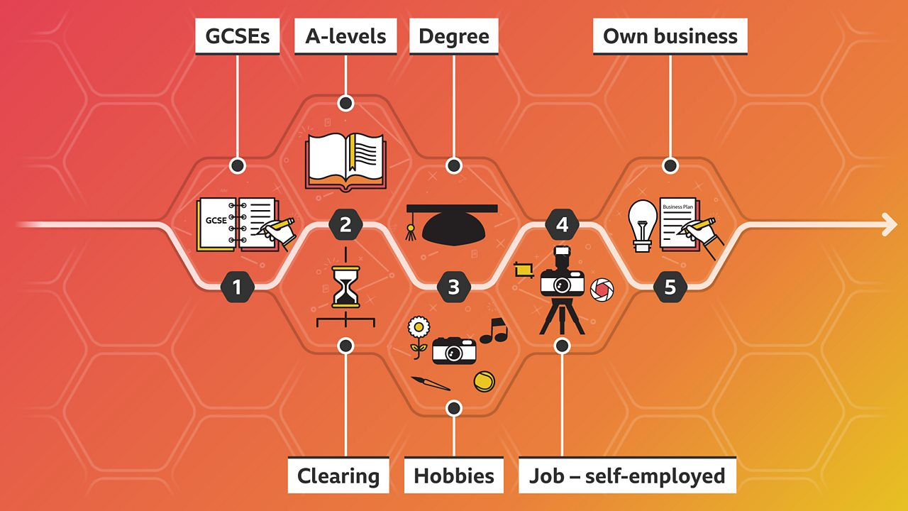 Corrine's career path