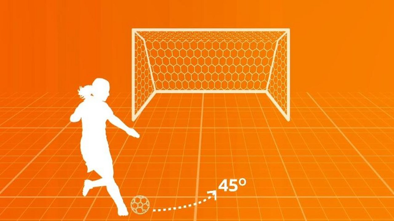 Women's World Cup: Is there a science to the perfect penalty?