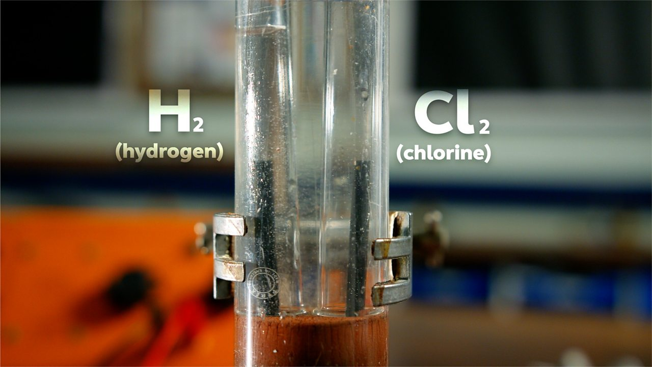 Investigate electrolysis of aqueous solutions using inert electrodes