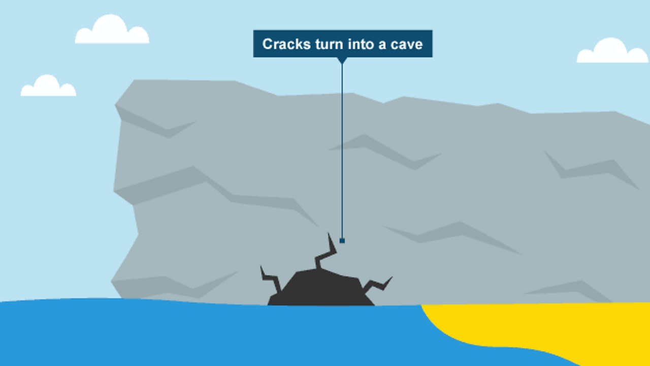 Cracks turn into a cave