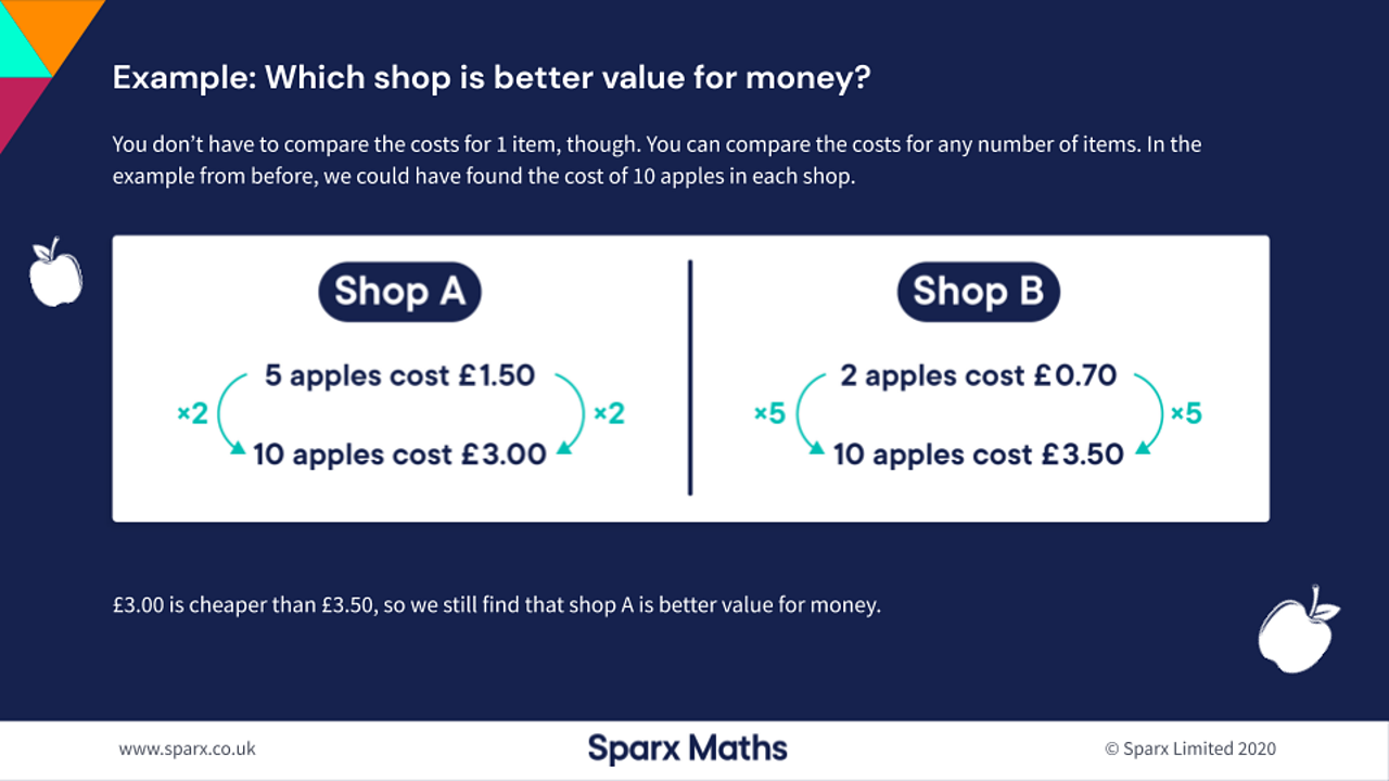 Which shop is better value for money? Comparing several of the same item.