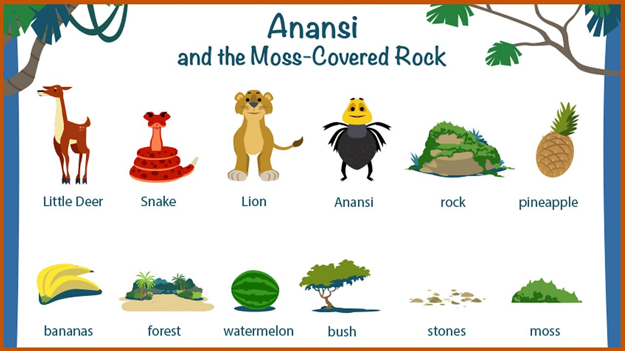 Resource Sheet 1: Vocabulary sheet