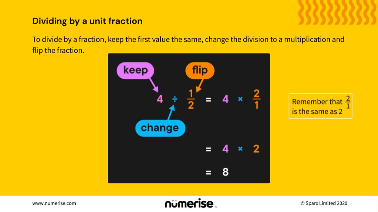 Dividing by a unit fraction