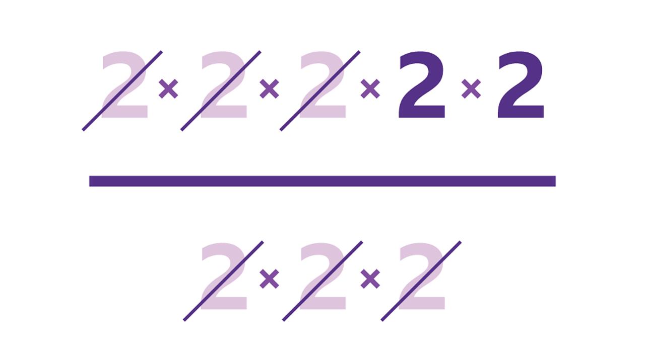 2 × 2 × 2