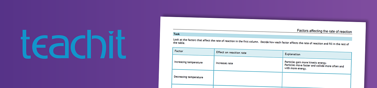 Rate of reaction factors