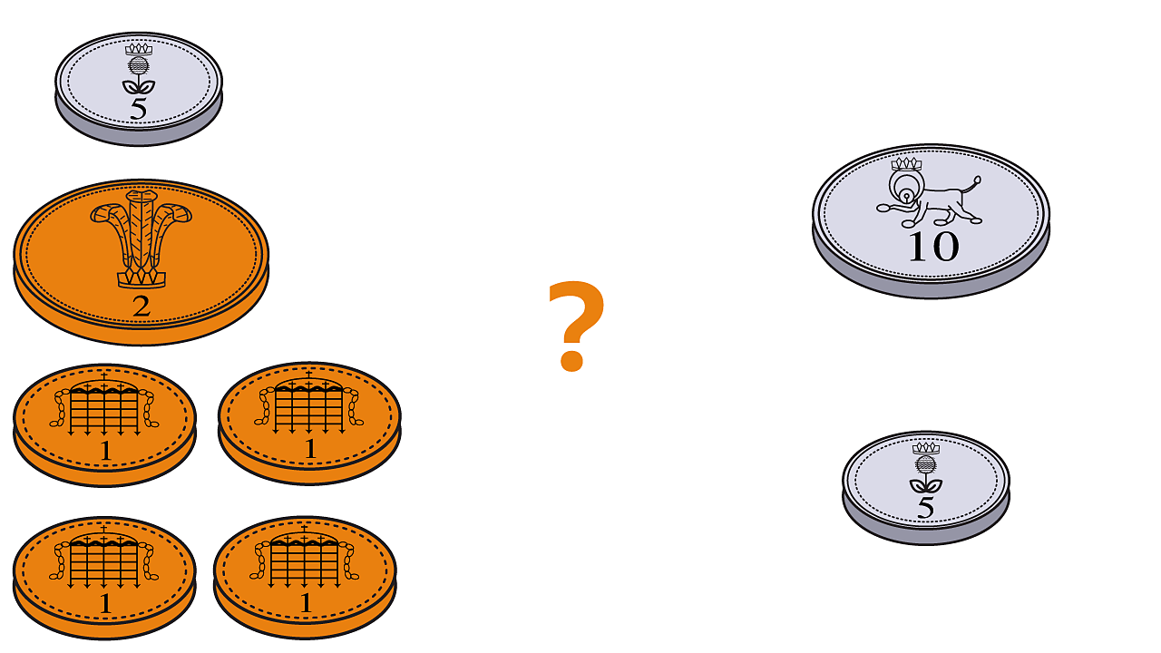 A 5p, 2p and four 1p coins, a question mark and then a 10p and 5p coin