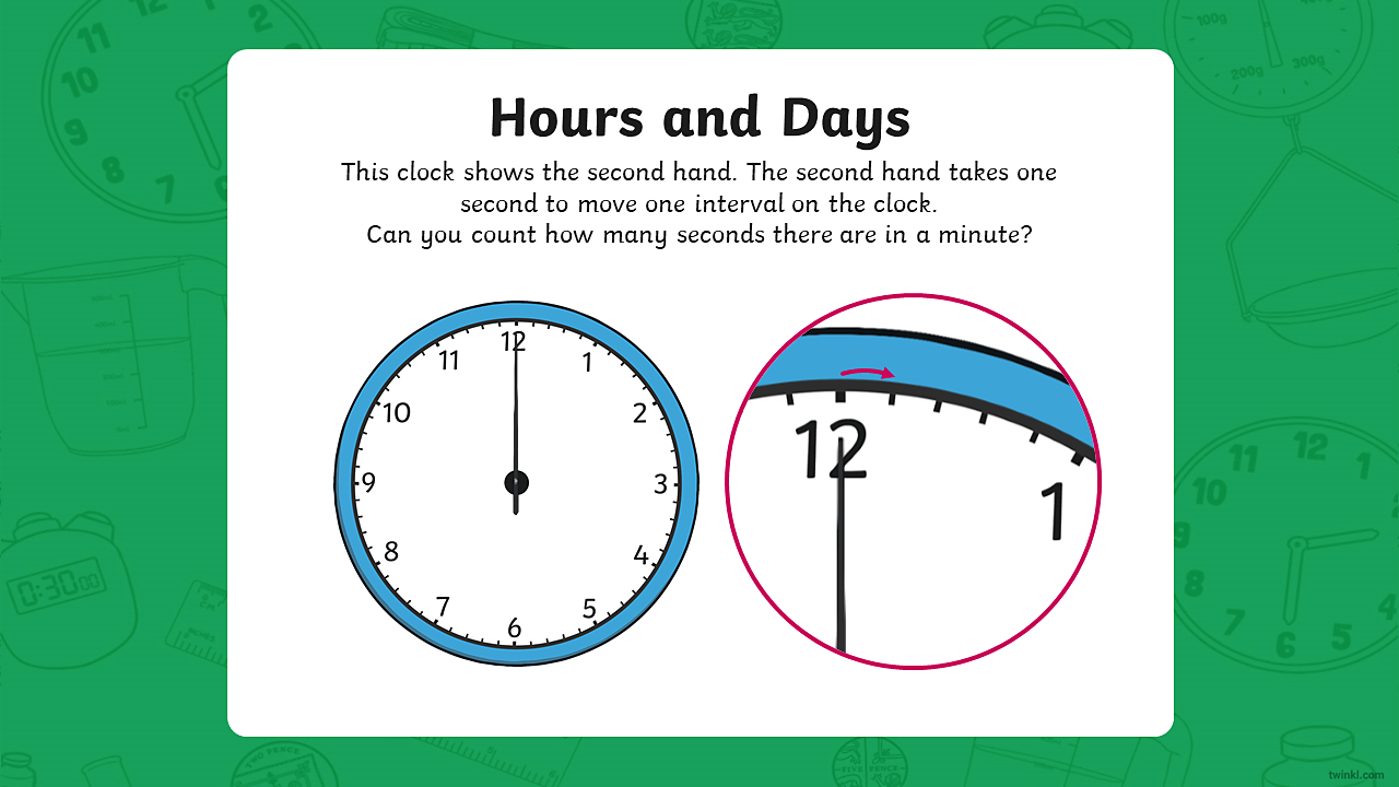The image shows a clock with just a second hand. The clock has 60 second intervals marked on it. It also shows a zoomed in section of the clock showing one interval.