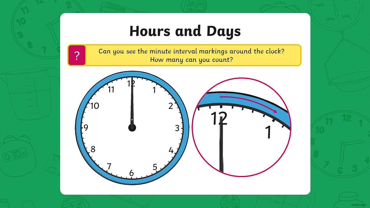 The image shows a clock with just a minute hand. The clock has 60 minute intervals marked on it. It also shows a zoomed in section of the clock showing one interval.
