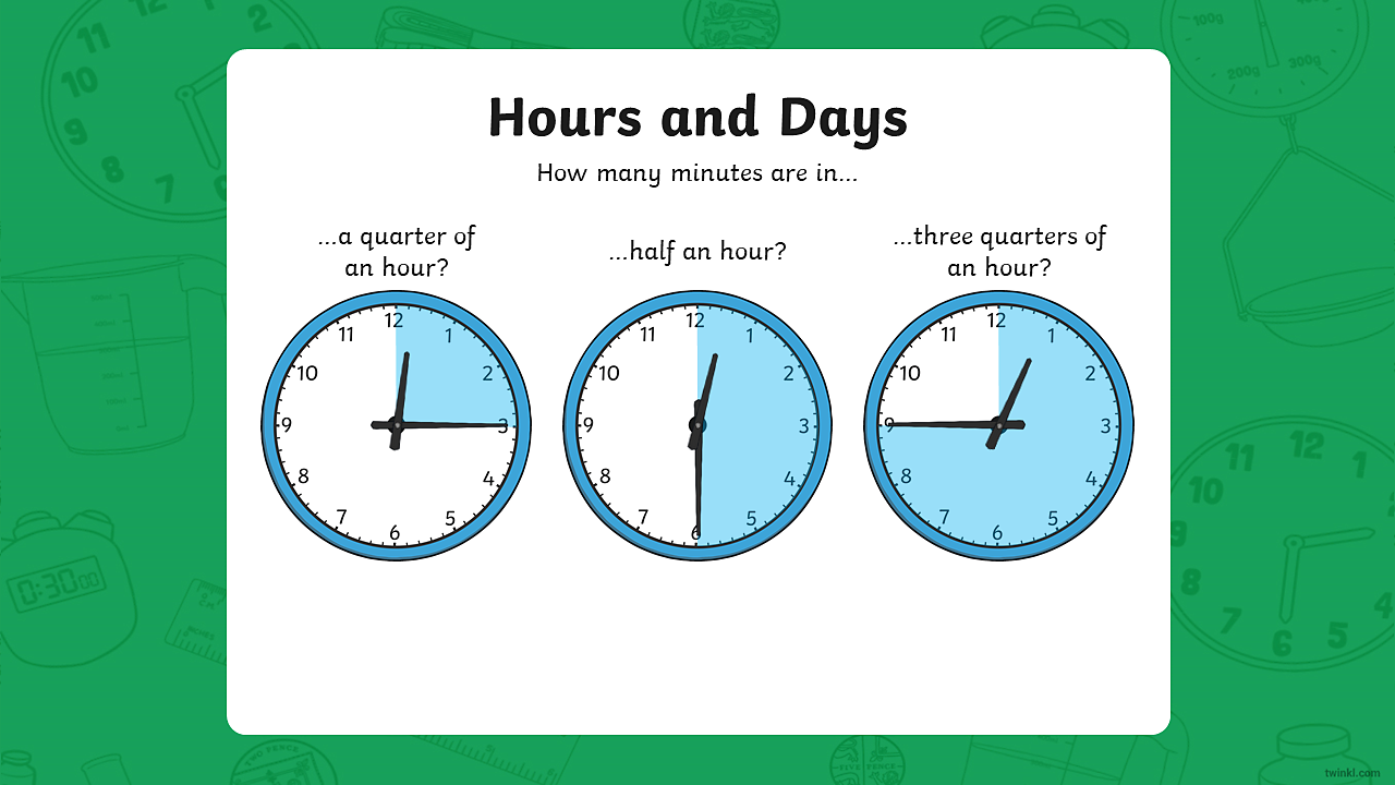 Image of three clocks. The first clock shows that it is quarter past 12. The second clock shows that it is half past 12. The third clock shows that it is quarter to 1.