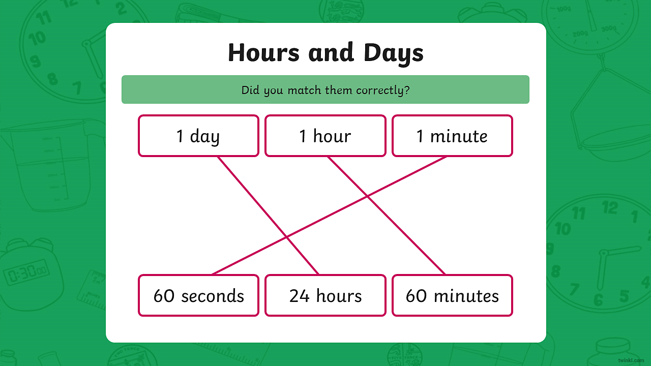 The image shows the answers to the matching activity which are 1 day = 24 hours. 1 hour = 60 minutes. 1 minute = 60 seconds.