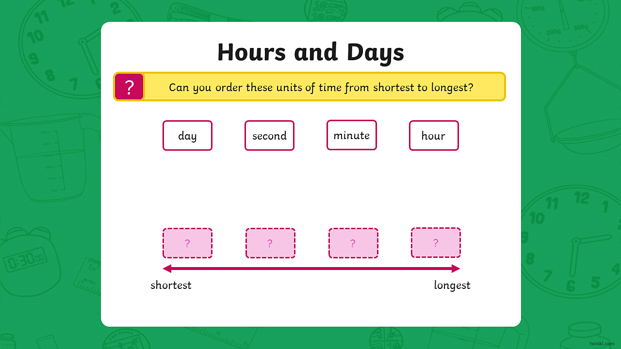 The image shows four different units of time: day, second, minute and hour. There is also a double-ended, horizontal arrow with the label 'shortest' on the left and the label 'longest' on the right.