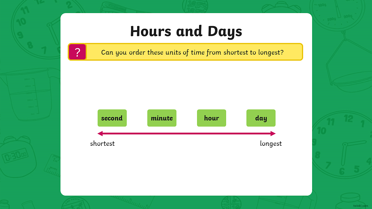 Image showing the correct order from shortest to longest: second, minute, hour ,day.