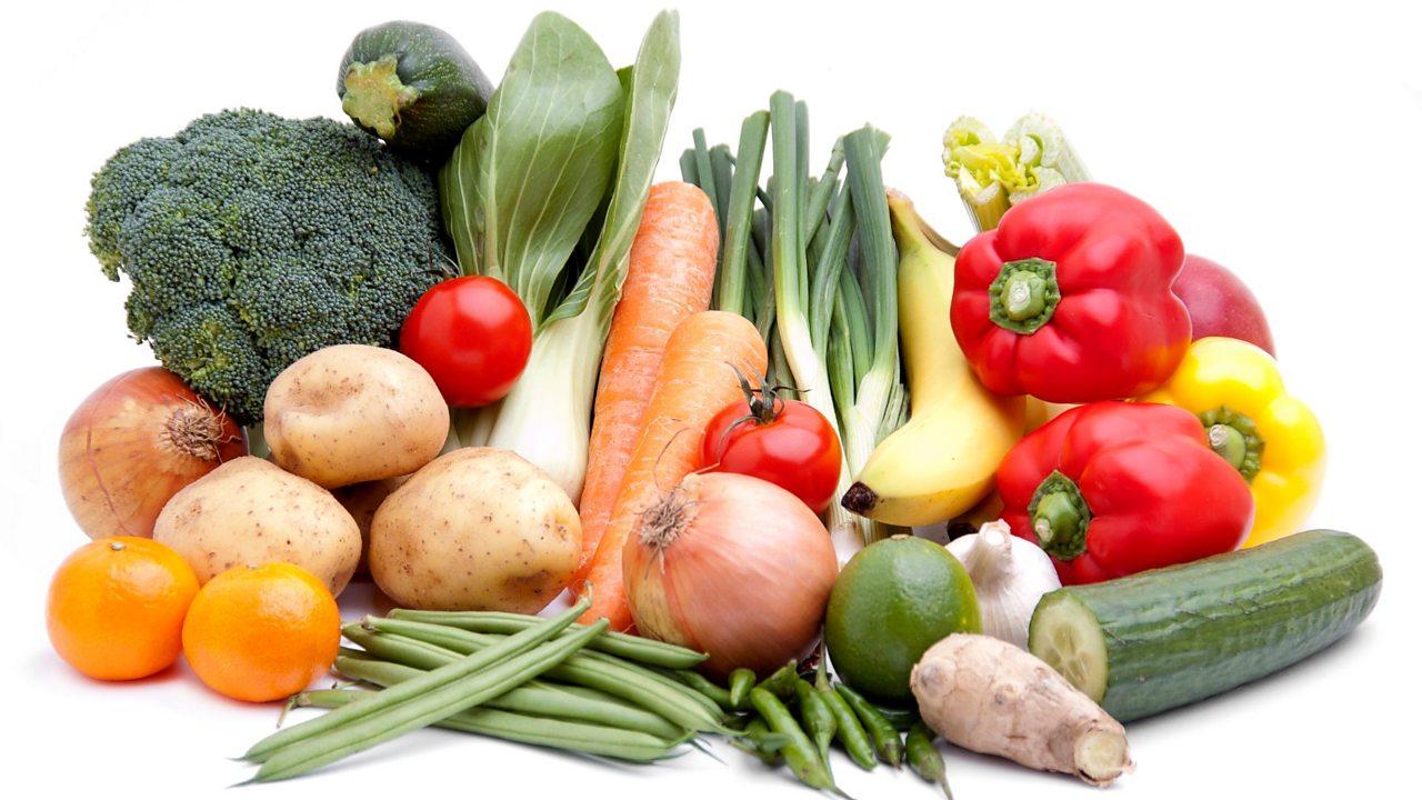 Climate change food calculator