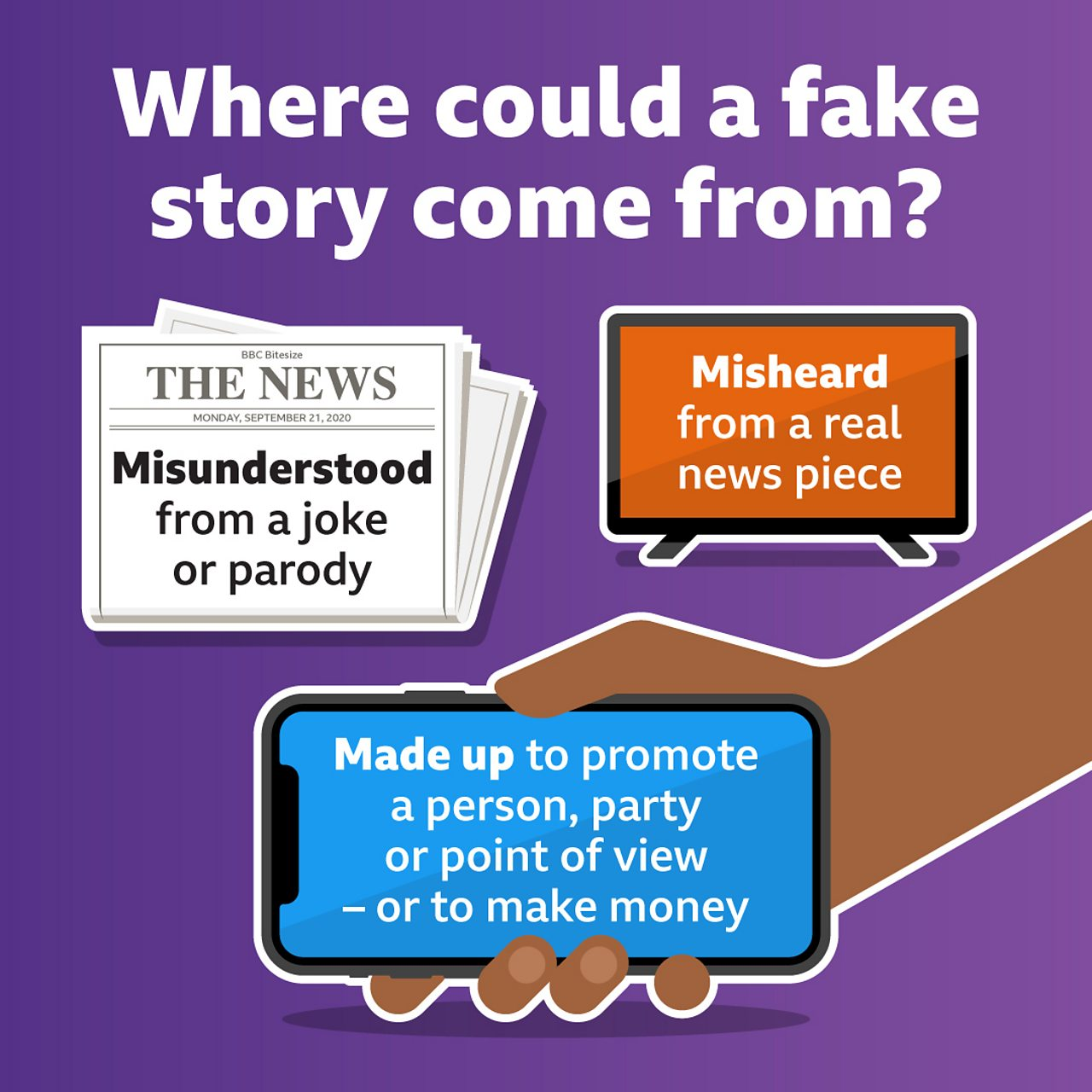 """An illustration with the title """"Where could a fake story come from?"""". A newspaper features the text """"Misunderstood from a joke or parody""""; next to it is a TV with the text """"Misheard from a real news piece""""; underneath is a phone displaying the text """"Made up to promote a person, party or point of view – or to make money""""."""