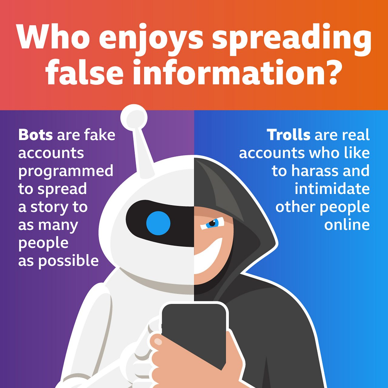 """An illustration with the title """"Who enjoys spreading false information?"""". The image is split in half. On the left-hand side is cartoon robot, with the text """"Bots are fake accounts programmed to spread a story to as many people as possible"""". On the right-hand side is a hooded figure clutching a phone, with the text """"Trolls are real accounts who like to harass and intimidate other people online""""."""