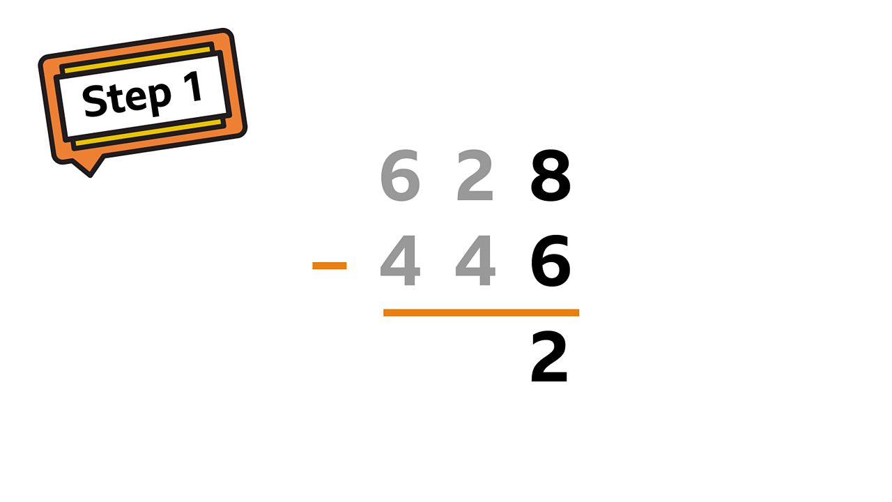 Start with the ones column and subtract the two numbers. 8 - 6 =  2