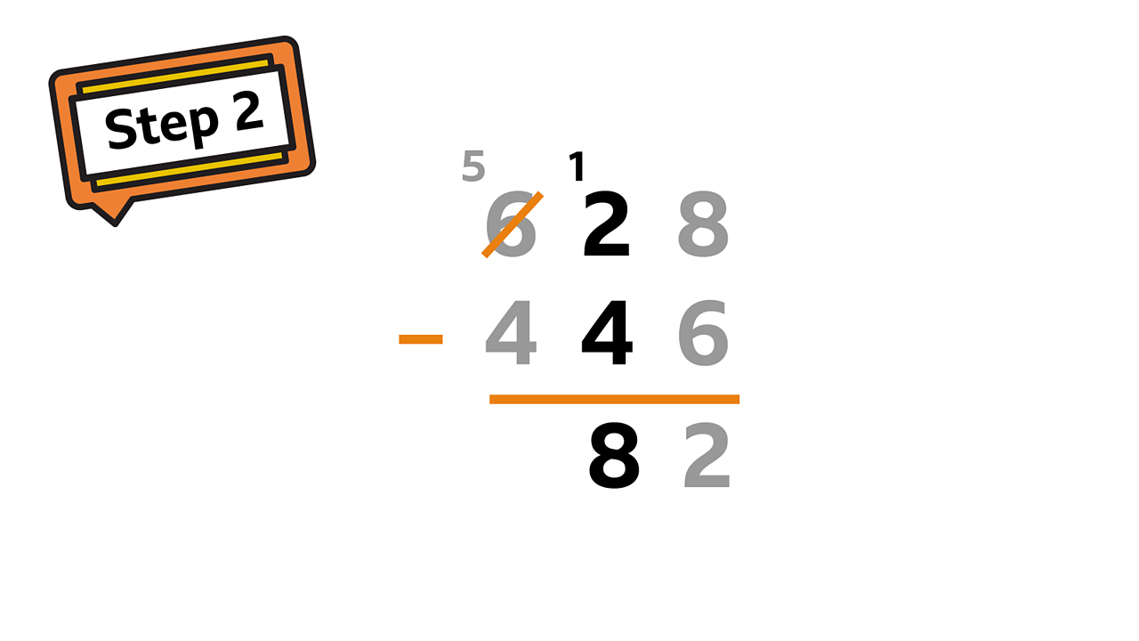 Now move on to the tens columns. It is not possible to subtract 4 from 2, so you will have to exchange 1 from the hundreds column. 12 - 4 = 8