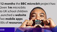 Creating a legacy for the BBC micro:bit