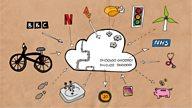 Navigating the data ecosystem technology landscape